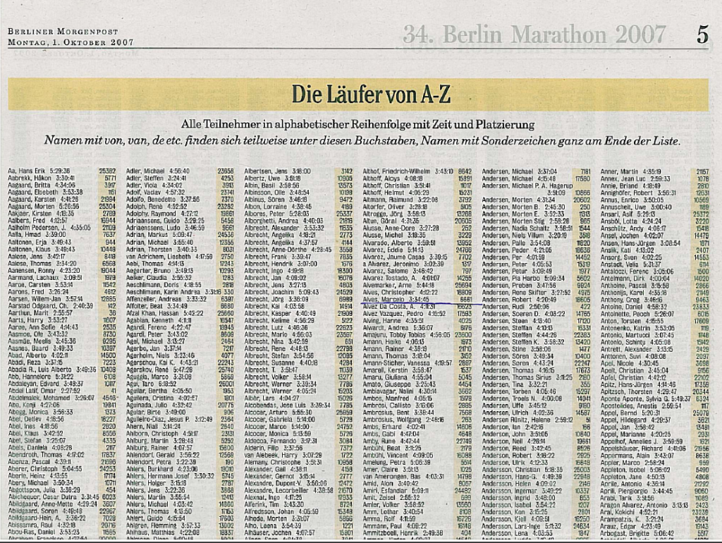 Marcelo Castro Alves Berlin Marathon Results