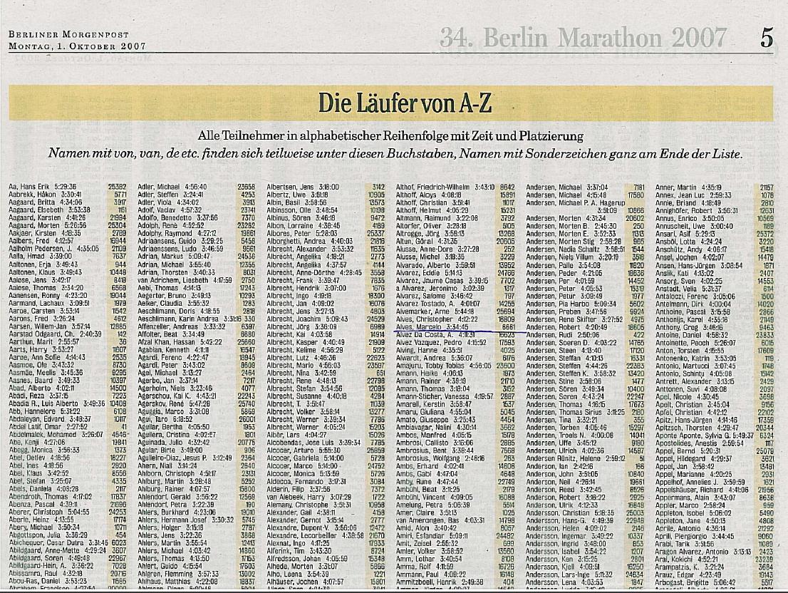 berlin marathon 2015 results